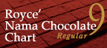 Nama Chocolate Chart